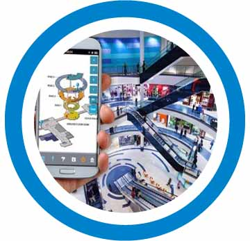 Retail-Industry IT